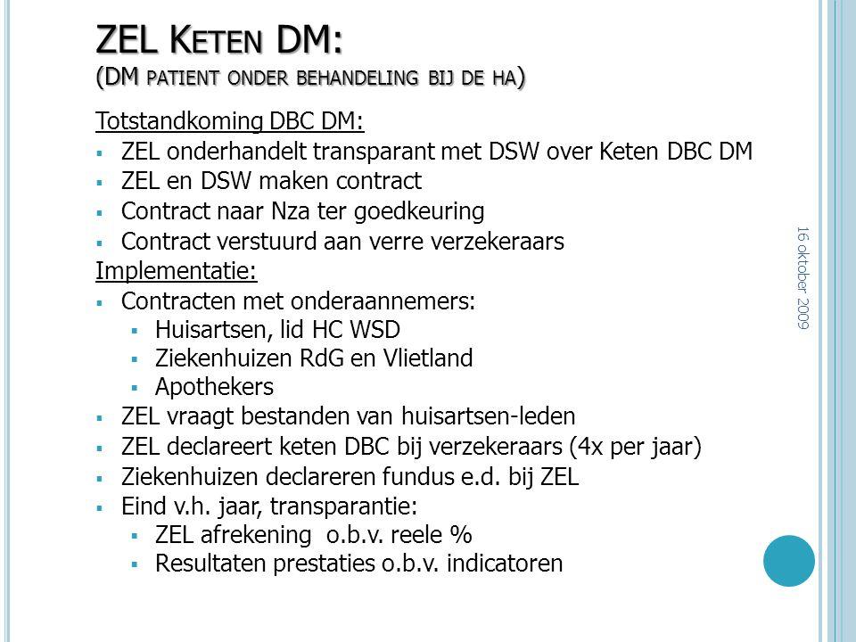 ZEL K ETEN DM: (DM PATIENT ONDER BEHANDELING BIJ DE HA ) Totstandkoming DBC DM:  ZEL onderhandelt transparant met DSW over Keten DBC DM  ZEL en DSW