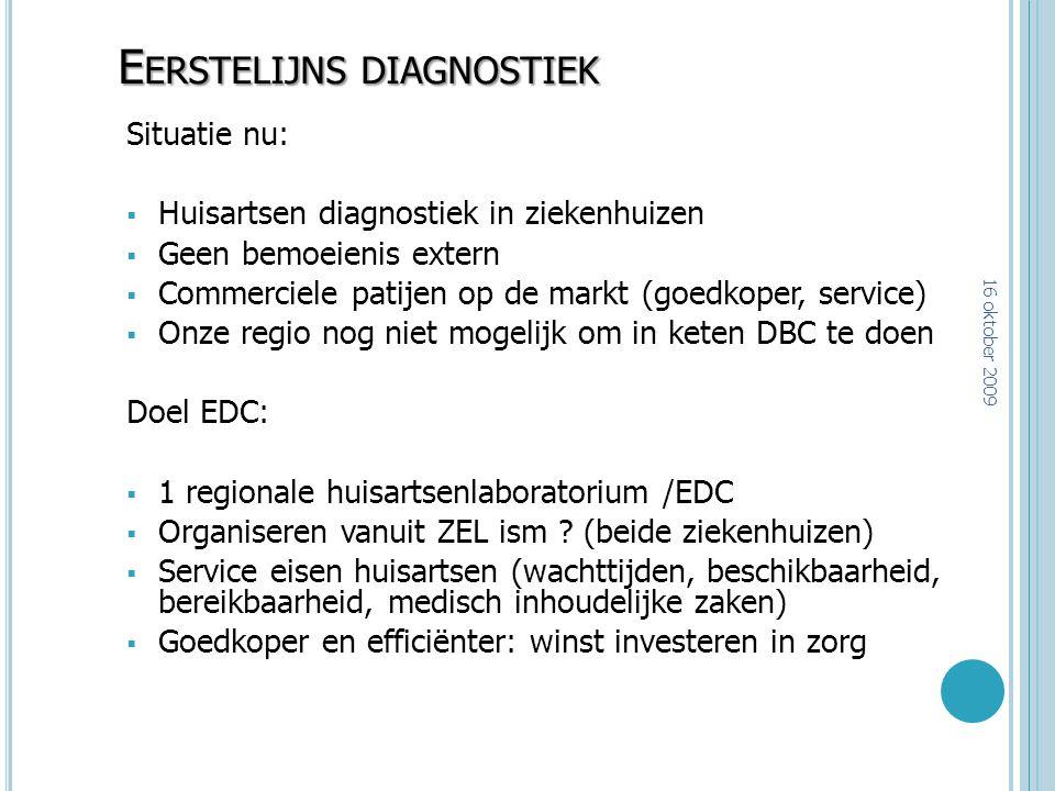 E ERSTELIJNS DIAGNOSTIEK Situatie nu:  Huisartsen diagnostiek in ziekenhuizen  Geen bemoeienis extern  Commerciele patijen op de markt (goedkoper,