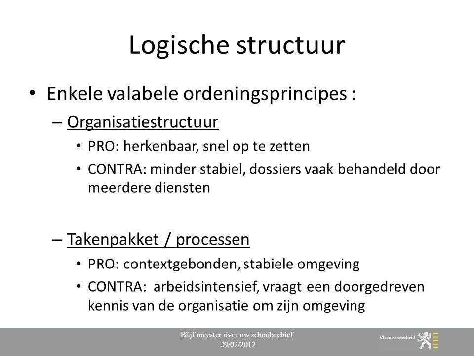 Logische structuur Enkele valabele ordeningsprincipes : – Organisatiestructuur PRO:herkenbaar, snel op te zetten CONTRA: minder stabiel, dossiers vaak