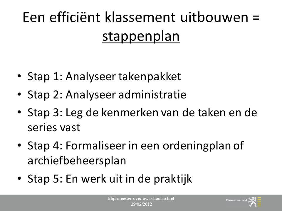 Een efficiënt klassement uitbouwen = stappenplan Stap 1: Analyseer takenpakket Stap 2: Analyseer administratie Stap 3: Leg de kenmerken van de taken e