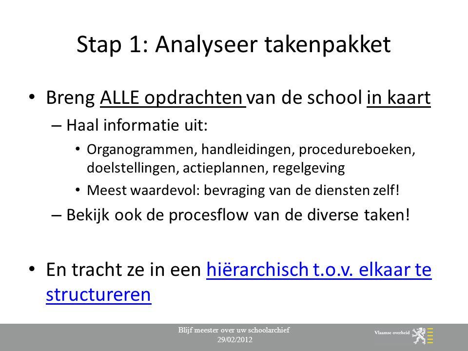 Stap 1: Analyseer takenpakket Breng ALLE opdrachten van de school in kaart – Haal informatie uit: Organogrammen, handleidingen, procedureboeken, doels