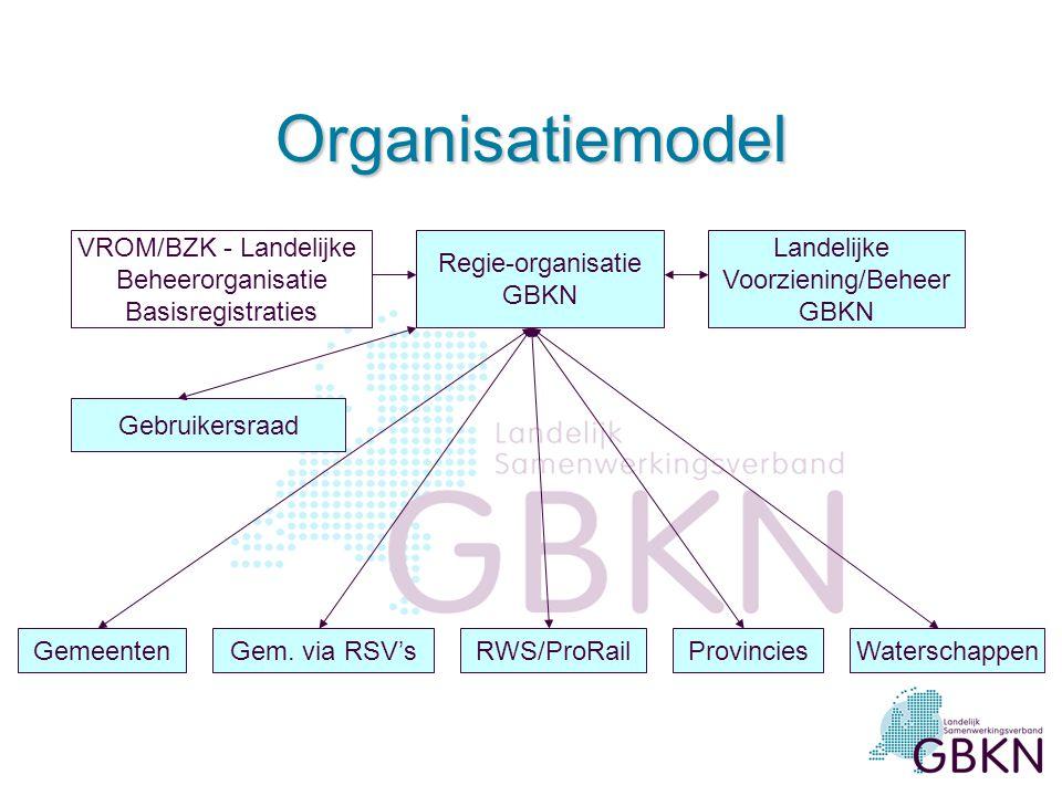 Organisatiemodel VROM/BZK - Landelijke Beheerorganisatie Basisregistraties Regie-organisatie GBKN Landelijke Voorziening/Beheer GBKN Gebruikersraad Ge