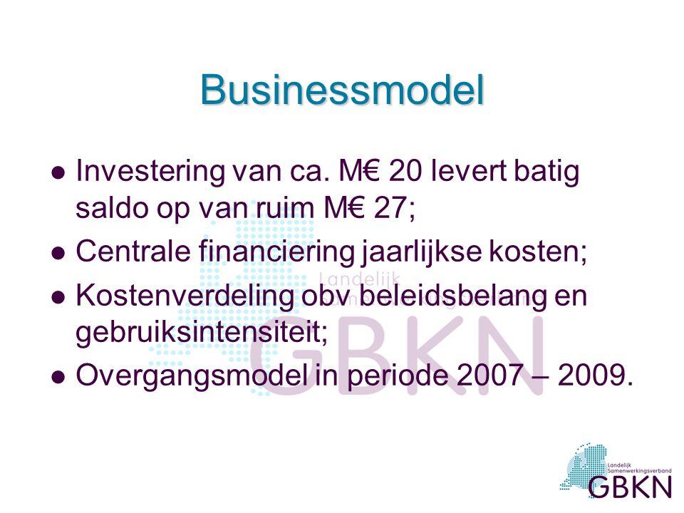 Businessmodel l Investering van ca. M€ 20 levert batig saldo op van ruim M€ 27; l Centrale financiering jaarlijkse kosten; l Kostenverdeling obv belei