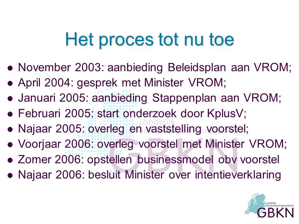 Het proces tot nu toe l November 2003: aanbieding Beleidsplan aan VROM; l April 2004: gesprek met Minister VROM; l Januari 2005: aanbieding Stappenpla