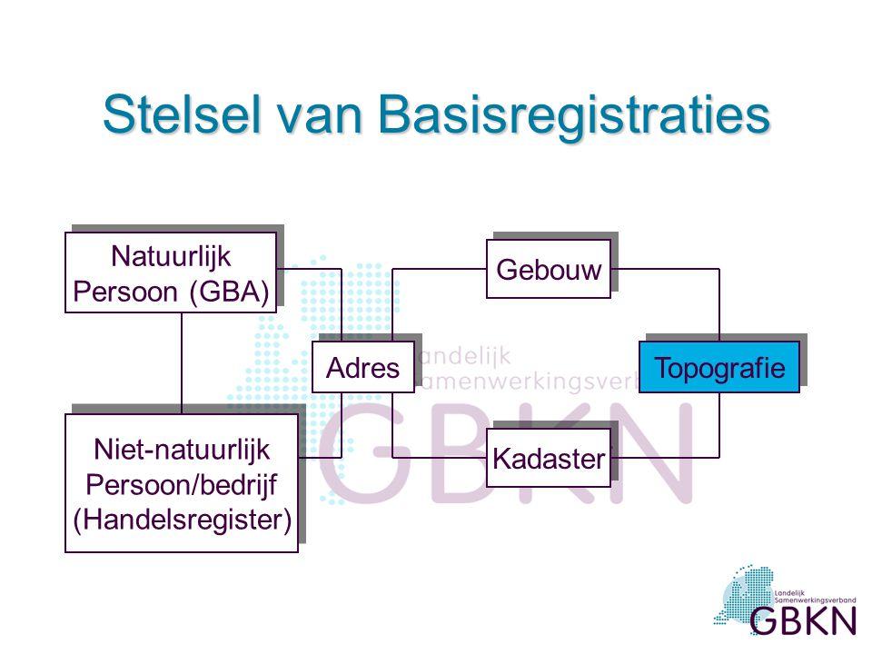 Stelsel van Basisregistraties Natuurlijk Persoon (GBA) Natuurlijk Persoon (GBA) Adres Gebouw Kadaster Topografie Niet-natuurlijk Persoon/bedrijf (Hand