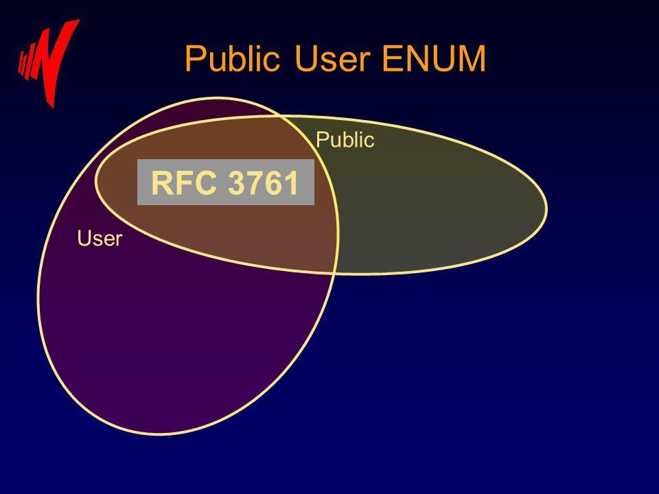 Public User ENUM User Public RFC 3761