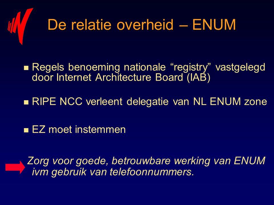 Enum spelers (1)  Registrants  directe gebruikers van de telefoonnummers (consumenten, bedrijven en organisaties) die zich aanmelden voor ENUM;  Registrars  partijen die het ENUM-profiel registranten beheren, en registratie aanvragen bij de registry;  Breed: Internet Service Providers, Telecom operators en - dienstenaanbieders, Aanbieders van informatiediensten, directory enquiry services, databases, bedrijven die eigen DNS runnen, …  Registry  Beheert Nederlandse ENUM-zone 1.3.e164.arpa die naar de juiste Registrar verwijst  Kan er maar één zijn