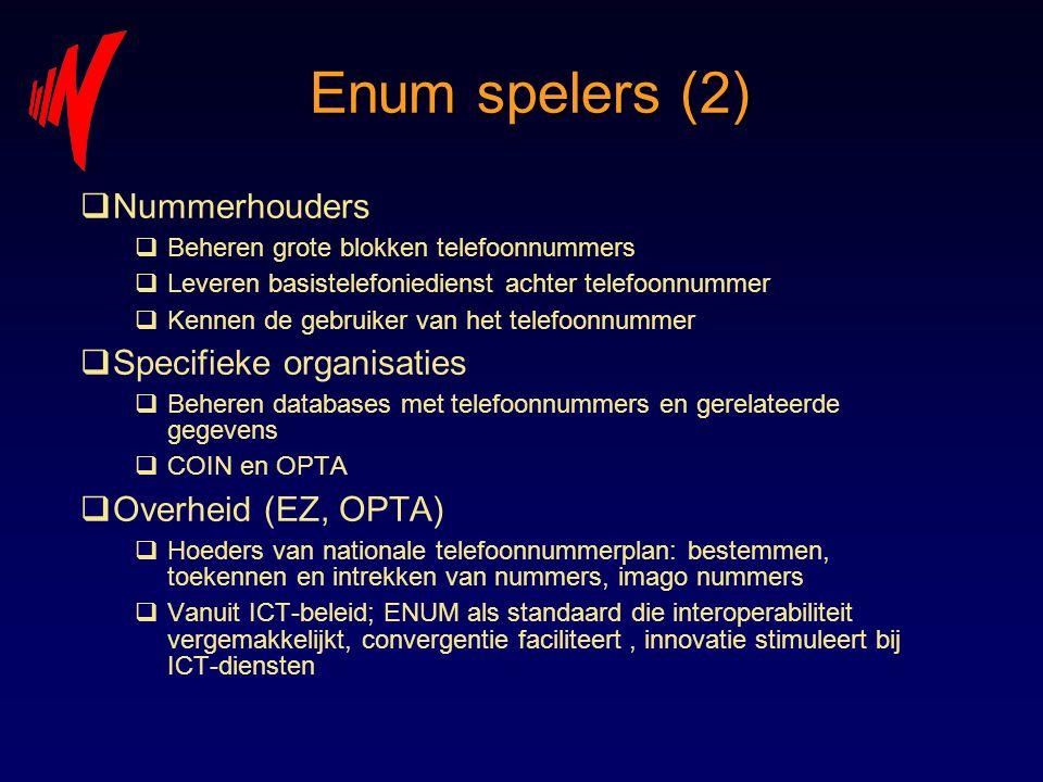 Delegatie ENUM Global e164.arpa NL zone 1.3.e164.arpa NAPTRs Global alle E.164 nummers NL nummers +31….