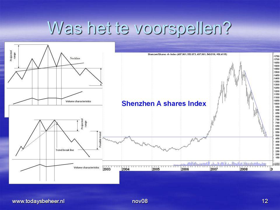 Was het te voorspellen? nov0812www.todaysbeheer.nl