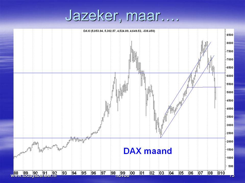 Jazeker, maar…. nov0813www.todaysbeheer.nl