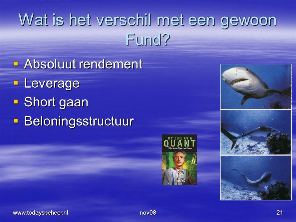 nov0821 Wat is het verschil met een gewoon Fund?  Absoluut rendement  Leverage  Short gaan  Beloningsstructuur www.todaysbeheer.nl