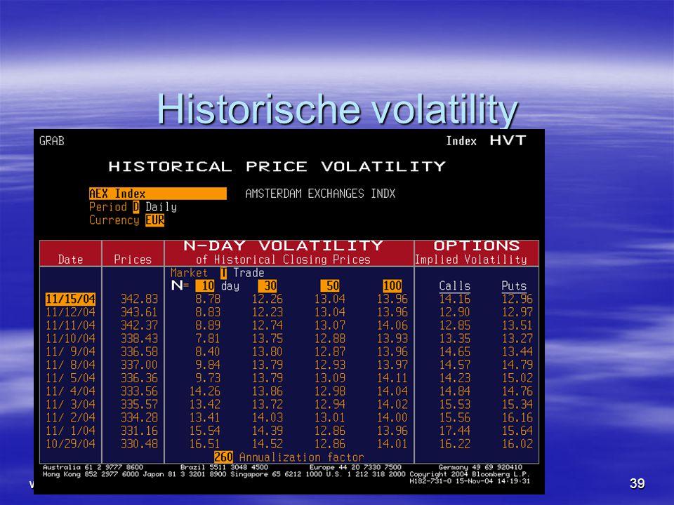 www.todaysbeheer.nlnov0839 Historische volatility