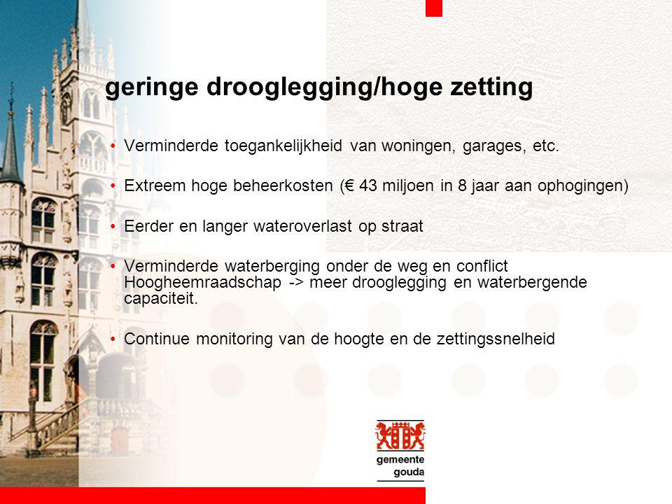 geringe drooglegging/hoge zetting Verminderde toegankelijkheid van woningen, garages, etc. Extreem hoge beheerkosten (€ 43 miljoen in 8 jaar aan ophog
