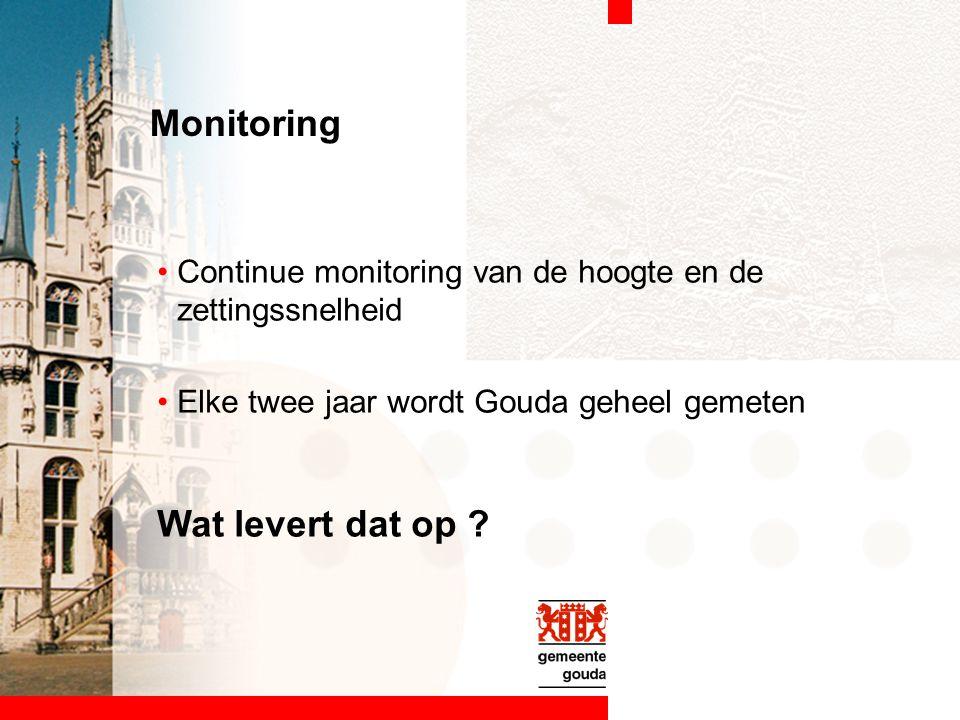 Monitoring Continue monitoring van de hoogte en de zettingssnelheid Elke twee jaar wordt Gouda geheel gemeten Wat levert dat op ?