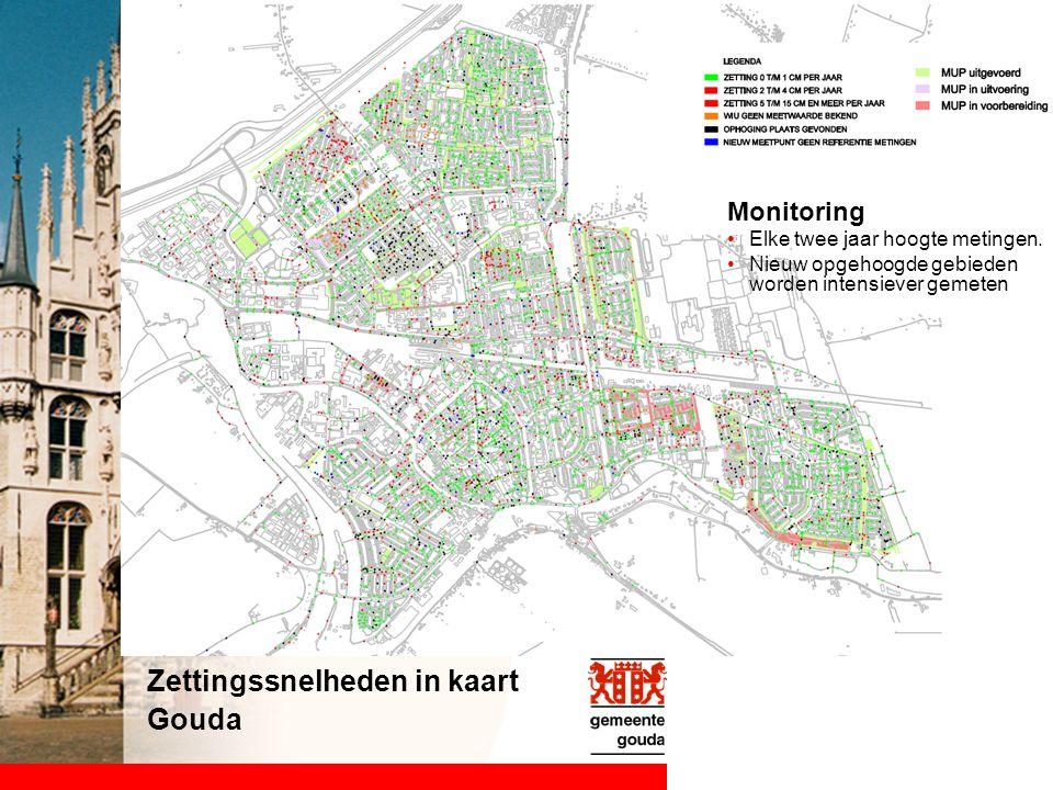 Zettingssnelheden in kaart Gouda Monitoring Elke twee jaar hoogte metingen. Nieuw opgehoogde gebieden worden intensiever gemeten