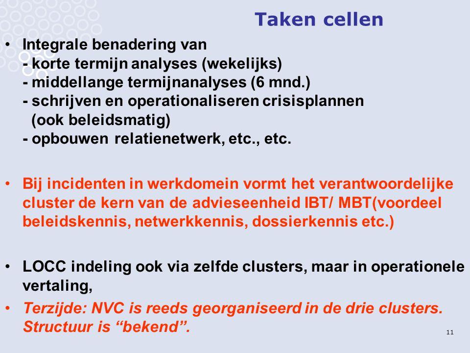 11 Taken cellen Integrale benadering van - korte termijn analyses (wekelijks) - middellange termijnanalyses (6 mnd.) - schrijven en operationaliseren crisisplannen (ook beleidsmatig) - opbouwen relatienetwerk, etc., etc.