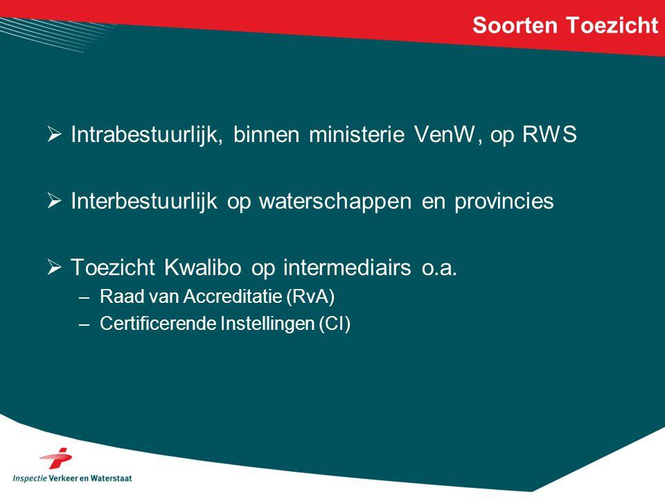 Soorten Toezicht  Intrabestuurlijk, binnen ministerie VenW, op RWS  Interbestuurlijk op waterschappen en provincies  Toezicht Kwalibo op intermedia