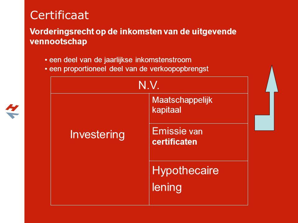 Certificaat Vorderingsrecht op de inkomsten van de uitgevende vennootschap een deel van de jaarlijkse inkomstenstroom een proportioneel deel van de ve
