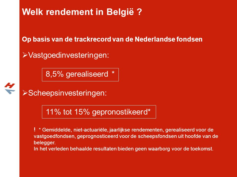 Welk rendement in België .