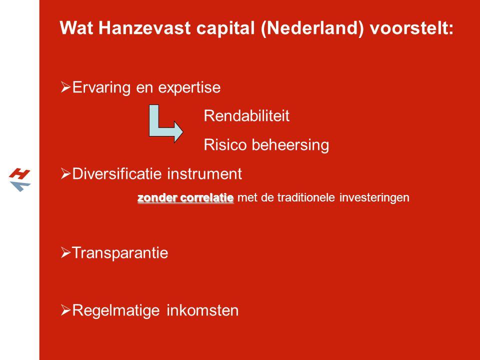 Wat Hanzevast capital (Nederland) voorstelt:  Ervaring en expertise Rendabiliteit Risico beheersing  Diversificatie instrument zonder correlatie zon