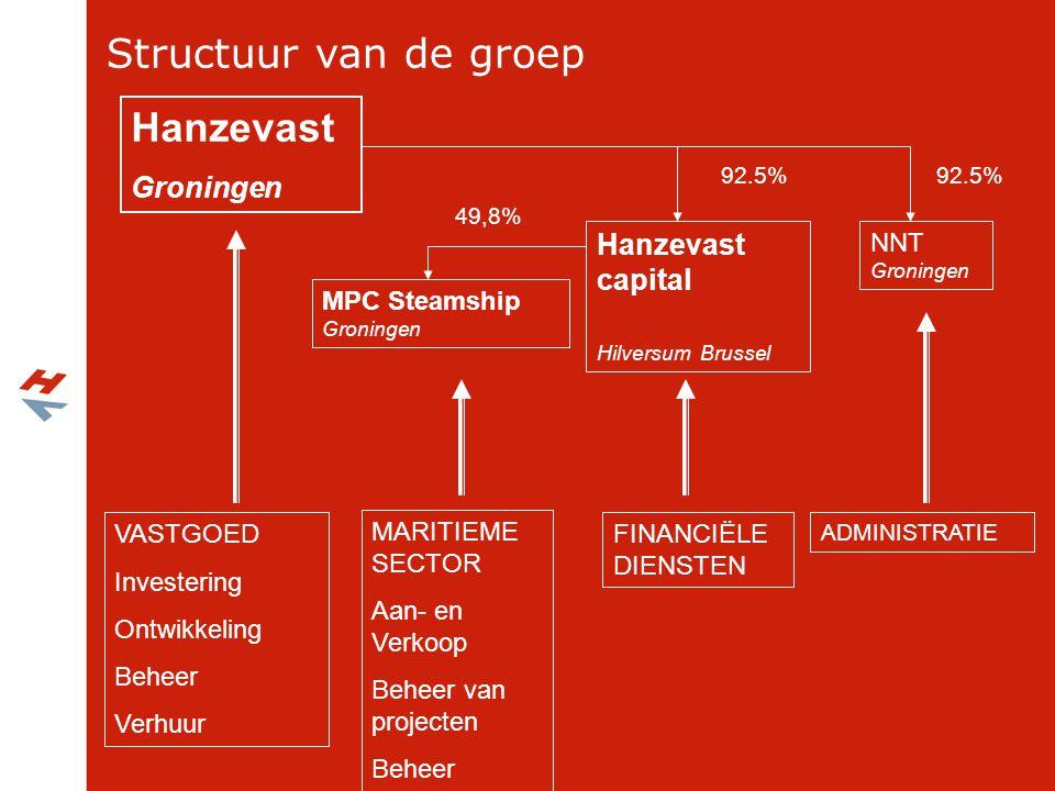 Structuur van de groep MARITIEME SECTOR Aan- en Verkoop Beheer van projecten Beheer FINANCIËLE DIENSTEN ADMINISTRATIE Hanzevast Groningen Hanzevast ca