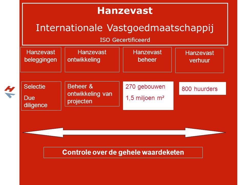 Hanzevast Internationale Vastgoedmaatschappij ISO Gecertificeerd Hanzevast beleggingen Hanzevast beheer Hanzevast ontwikkeling Selectie Due diligence