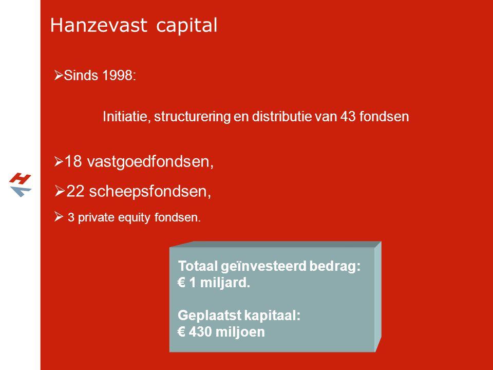 Hanzevast capital  Sinds 1998: Initiatie, structurering en distributie van 43 fondsen  18 vastgoedfondsen,  22 scheepsfondsen,  3 private equity f