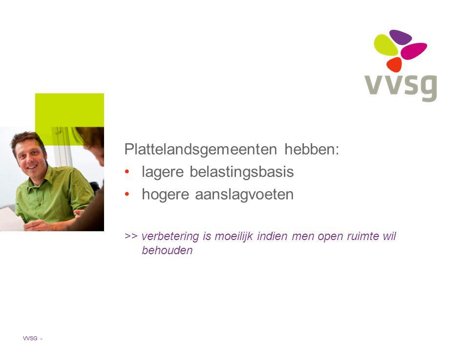 VVSG - Plattelandsgemeenten hebben: lagere belastingsbasis hogere aanslagvoeten >> verbetering is moeilijk indien men open ruimte wil behouden