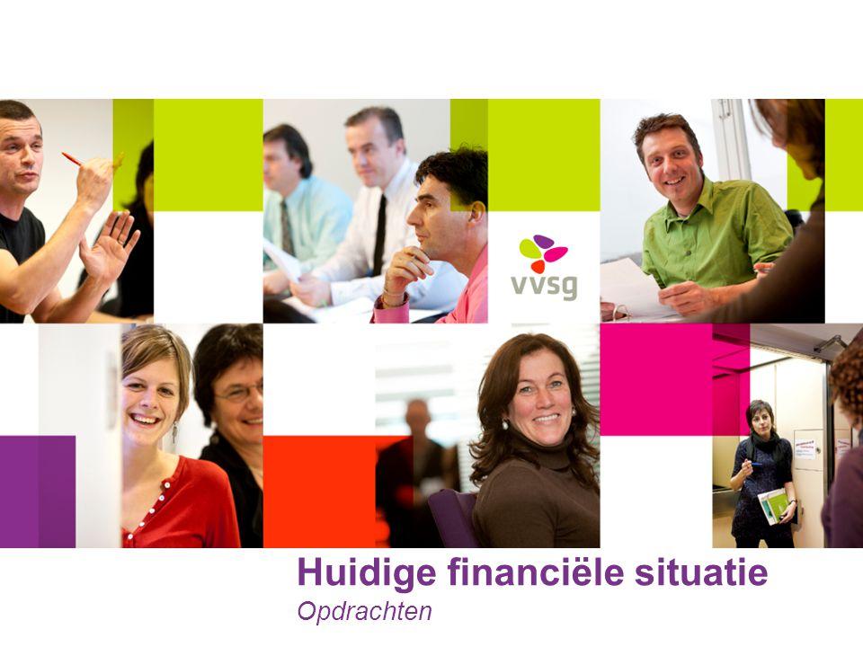 Opdrachten Huidige financiële situatie