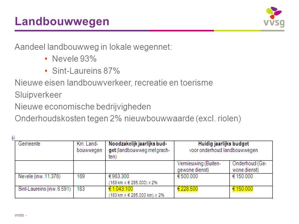 VVSG - Landbouwwegen Aandeel landbouwweg in lokale wegennet: Nevele 93% Sint-Laureins 87% Nieuwe eisen landbouwverkeer, recreatie en toerisme Sluipverkeer Nieuwe economische bedrijvigheden Onderhoudskosten tegen 2% nieuwbouwwaarde (excl.