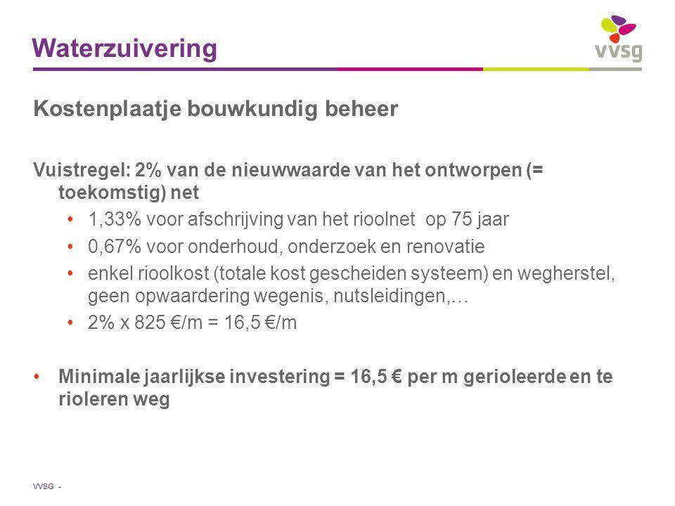 VVSG - Waterzuivering Kostenplaatje bouwkundig beheer Vuistregel: 2% van de nieuwwaarde van het ontworpen (= toekomstig) net 1,33% voor afschrijving van het rioolnet op 75 jaar 0,67% voor onderhoud, onderzoek en renovatie enkel rioolkost (totale kost gescheiden systeem) en wegherstel, geen opwaardering wegenis, nutsleidingen,… 2% x 825 €/m = 16,5 €/m Minimale jaarlijkse investering = 16,5 € per m gerioleerde en te rioleren weg