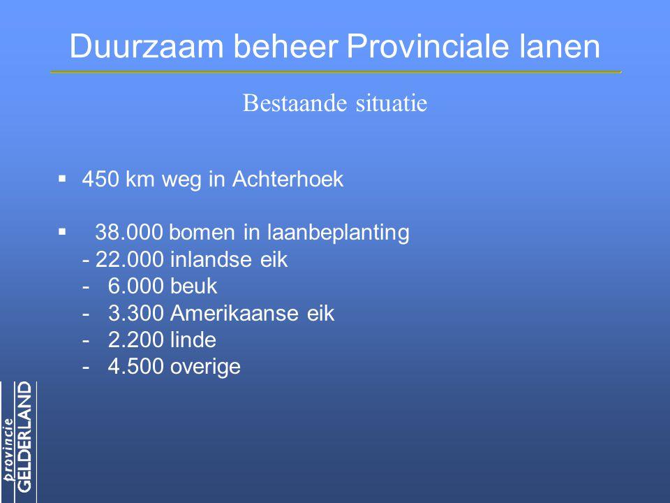 Duurzaam beheer Provinciale lanen Bestaande situatie (2001-2008)