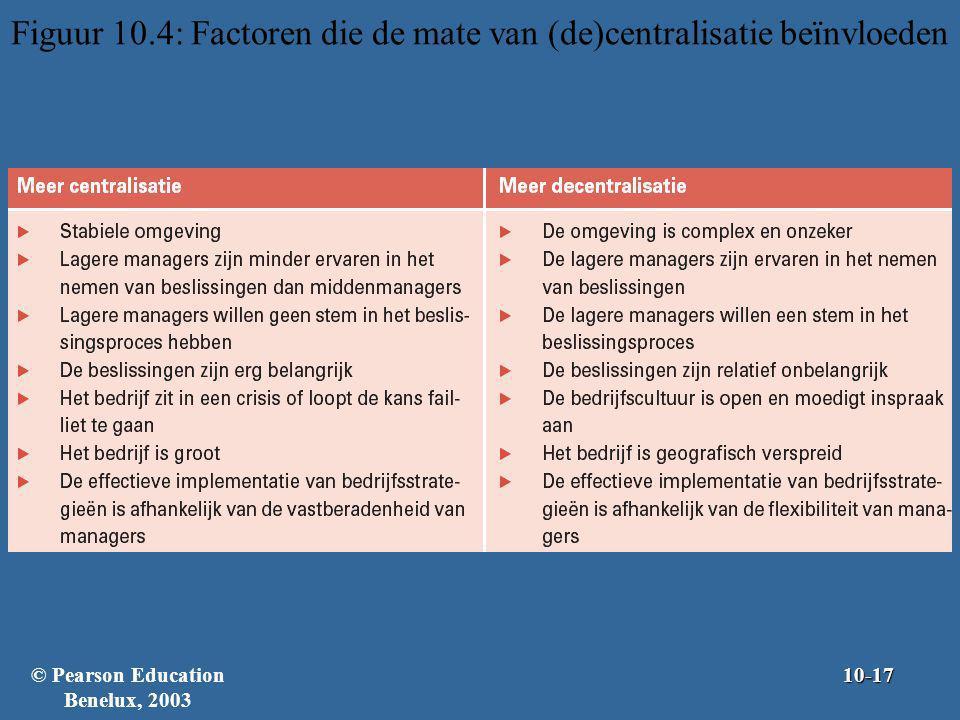 Figuur 10.4: Factoren die de mate van (de)centralisatie beïnvloeden © Pearson Education Benelux, 200310-17