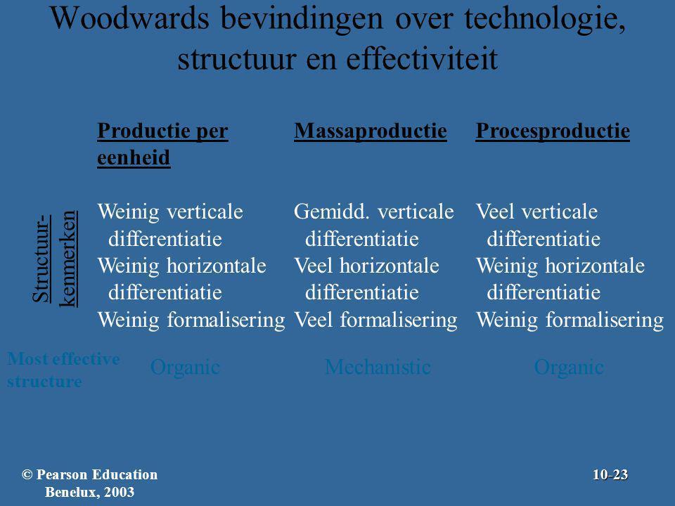 Woodwards bevindingen over technologie, structuur en effectiviteit Massaproductie Gemidd. verticale differentiatie Veel horizontale differentiatie Vee