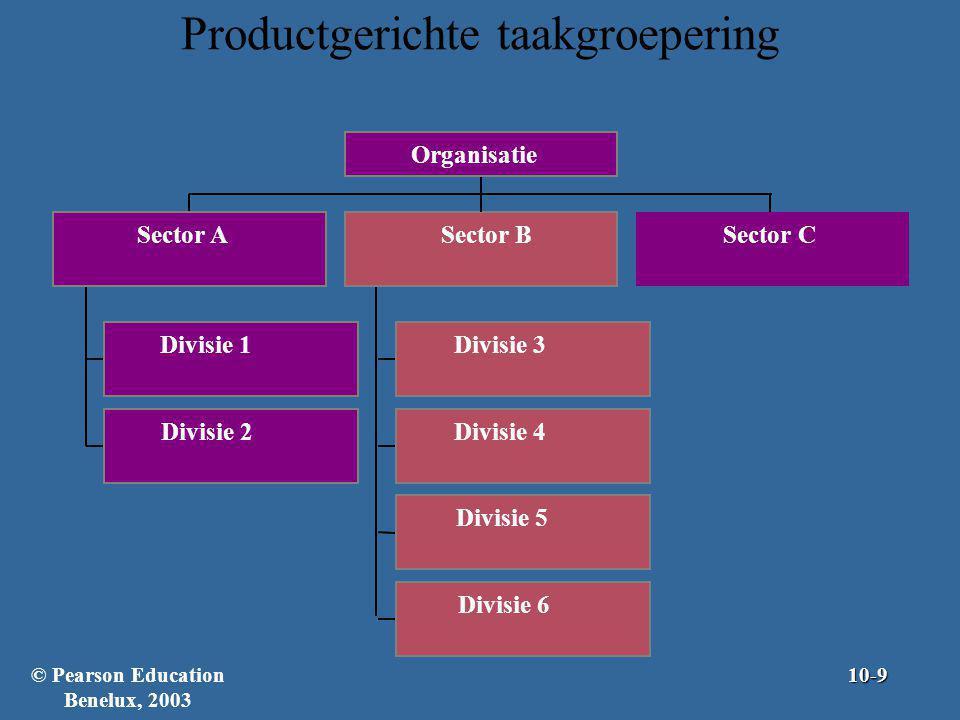 Productgerichte taakgroepering Divisie 1 Divisie 2 Sector A Divisie 3 Divisie 4 Divisie 5 Divisie 6 Sector B Sector C Organisatie © Pearson Education