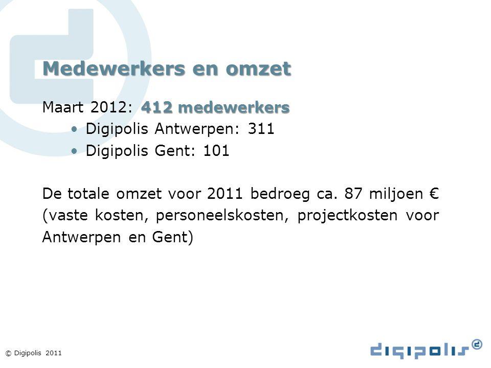 © Digipolis 2011 Medewerkers en omzet 412 medewerkers Maart 2012: 412 medewerkers Digipolis Antwerpen: 311 Digipolis Gent: 101 De totale omzet voor 20