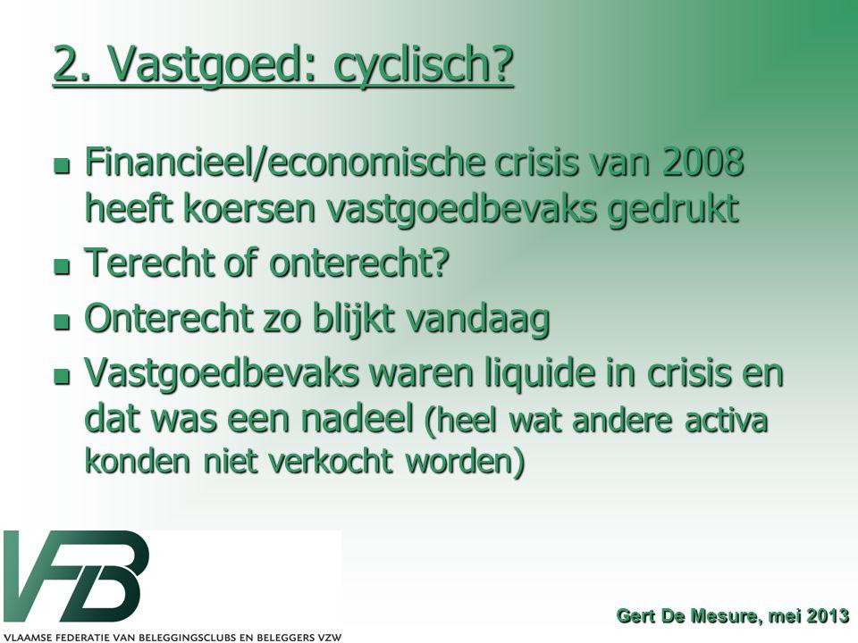 2. Vastgoed: cyclisch? Financieel/economische crisis van 2008 heeft koersen vastgoedbevaks gedrukt Financieel/economische crisis van 2008 heeft koerse