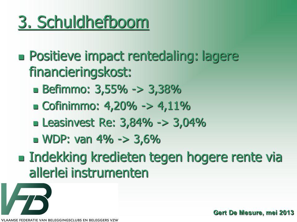 3. Schuldhefboom Positieve impact rentedaling: lagere financieringskost: Positieve impact rentedaling: lagere financieringskost: Befimmo: 3,55% -> 3,3
