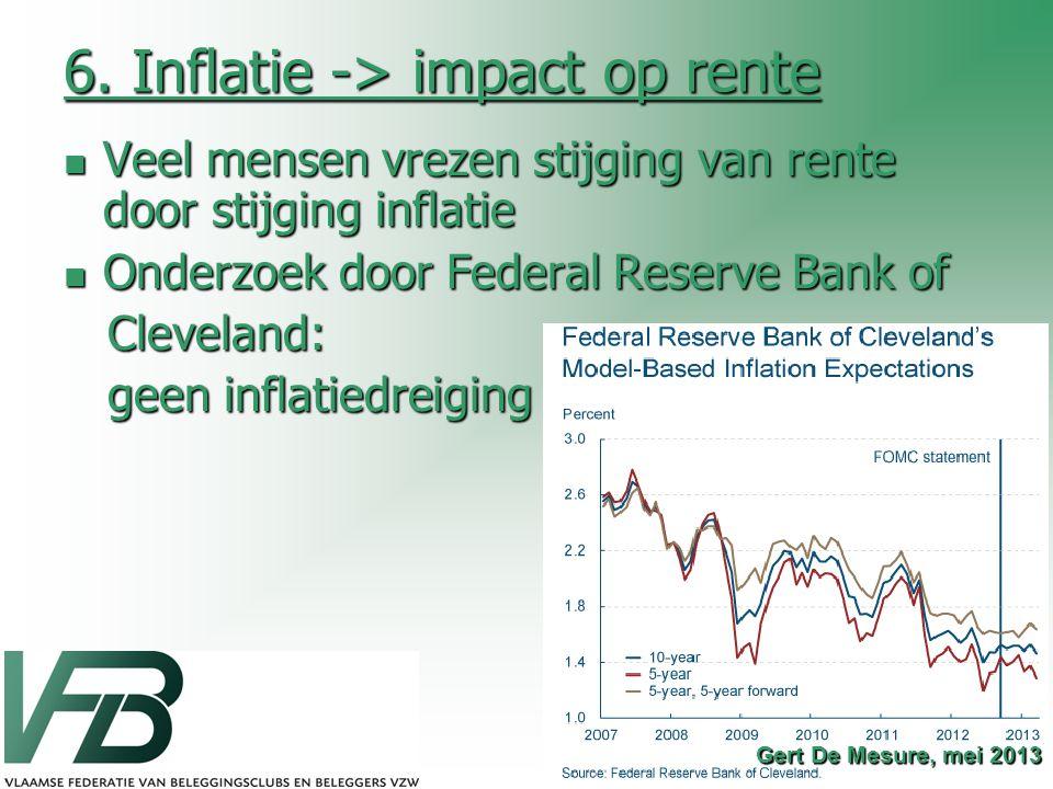 6. Inflatie -> impact op rente Veel mensen vrezen stijging van rente door stijging inflatie Veel mensen vrezen stijging van rente door stijging inflat