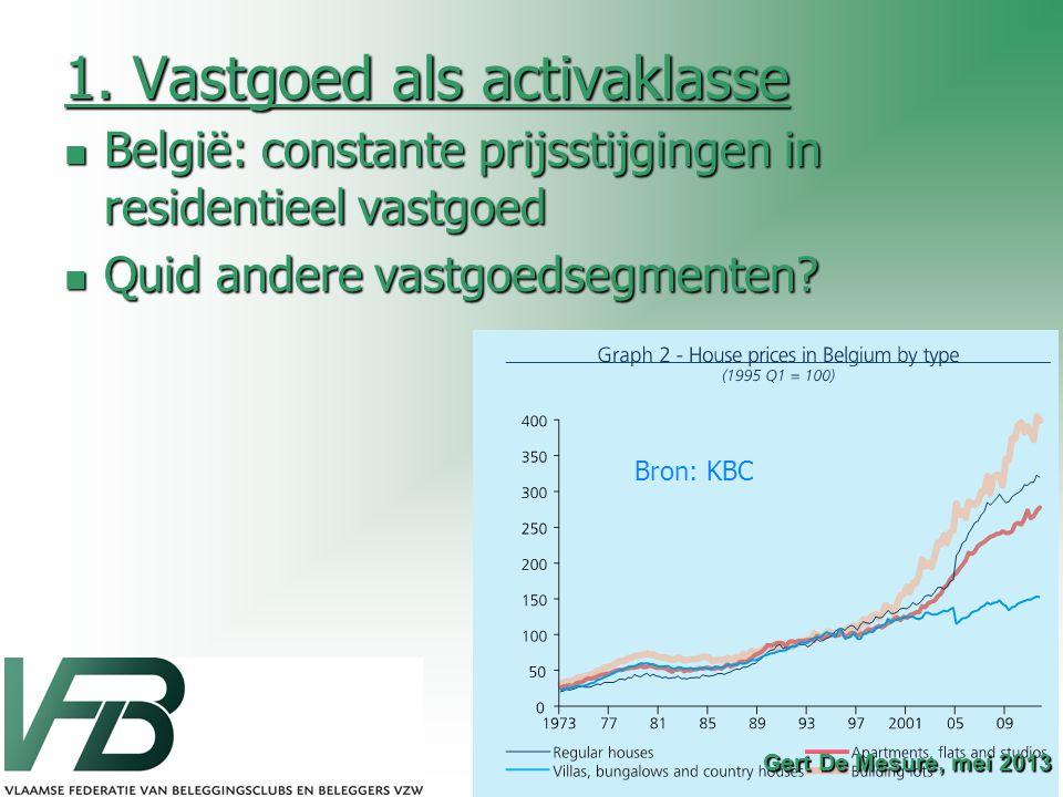 1. Vastgoed als activaklasse België: constante prijsstijgingen in residentieel vastgoed België: constante prijsstijgingen in residentieel vastgoed Qui