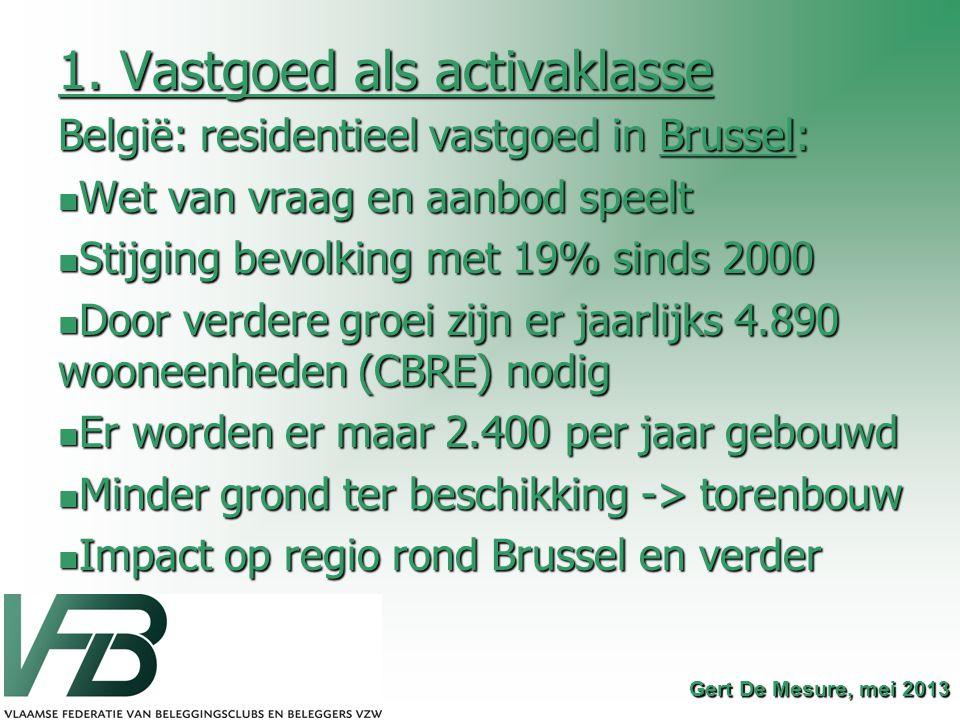 1. Vastgoed als activaklasse België: residentieel vastgoed in Brussel: Wet van vraag en aanbod speelt Wet van vraag en aanbod speelt Stijging bevolkin