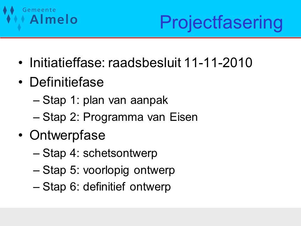 Projectfasering Initiatieffase: raadsbesluit 11-11-2010 Definitiefase –Stap 1: plan van aanpak –Stap 2: Programma van Eisen Ontwerpfase –Stap 4: schet