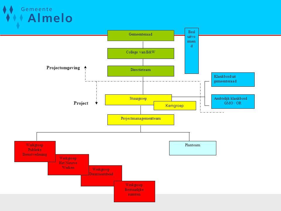Aanbestedingsvorm Vormen van aanbesteding: Eigen Beheer Bouwteam Engineering en Build Disign en Build DBFMO (Design, Build, Finance, Maintain and Operate)