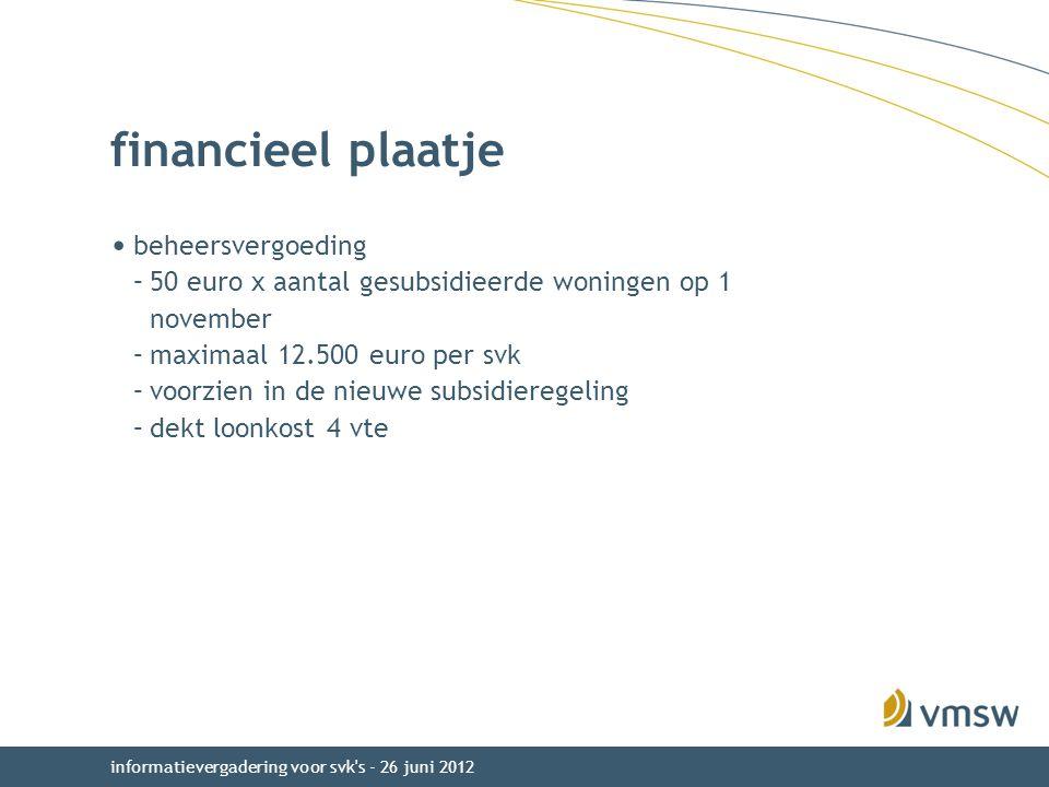 financieel plaatje beheersvergoeding –50 euro x aantal gesubsidieerde woningen op 1 november –maximaal 12.500 euro per svk –voorzien in de nieuwe subsidieregeling –dekt loonkost 4 vte informatievergadering voor svk s - 26 juni 2012