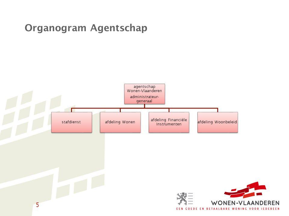 5 Organogram Agentschap agentschap Wonen-Vlaanderen administrateur- generaal stafdienstafdeling Wonen afdeling Financiële Instrumenten afdeling Woonbeleid