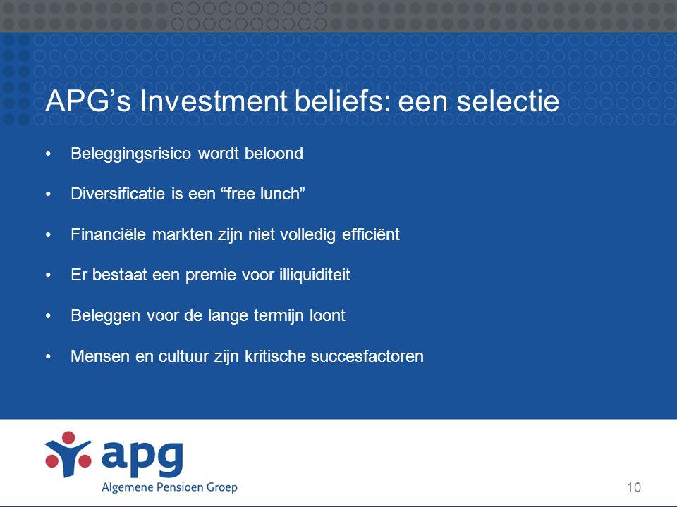 """10 APG's Investment beliefs: een selectie Beleggingsrisico wordt beloond Diversificatie is een """"free lunch"""" Financiële markten zijn niet volledig effi"""