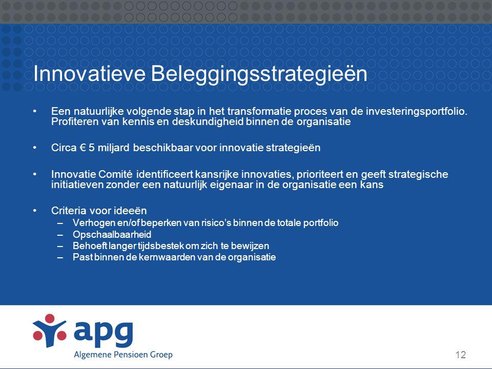 12 Innovatieve Beleggingsstrategieën Een natuurlijke volgende stap in het transformatie proces van de investeringsportfolio. Profiteren van kennis en