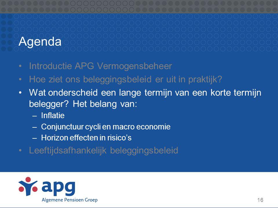 16 Agenda Introductie APG Vermogensbeheer Hoe ziet ons beleggingsbeleid er uit in praktijk? Wat onderscheid een lange termijn van een korte termijn be