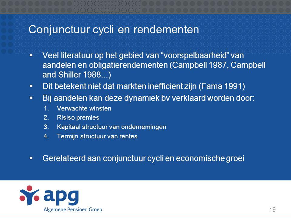 """19 Conjunctuur cycli en rendementen  Veel literatuur op het gebied van """"voorspelbaarheid"""" van aandelen en obligatierendementen (Campbell 1987, Campbe"""