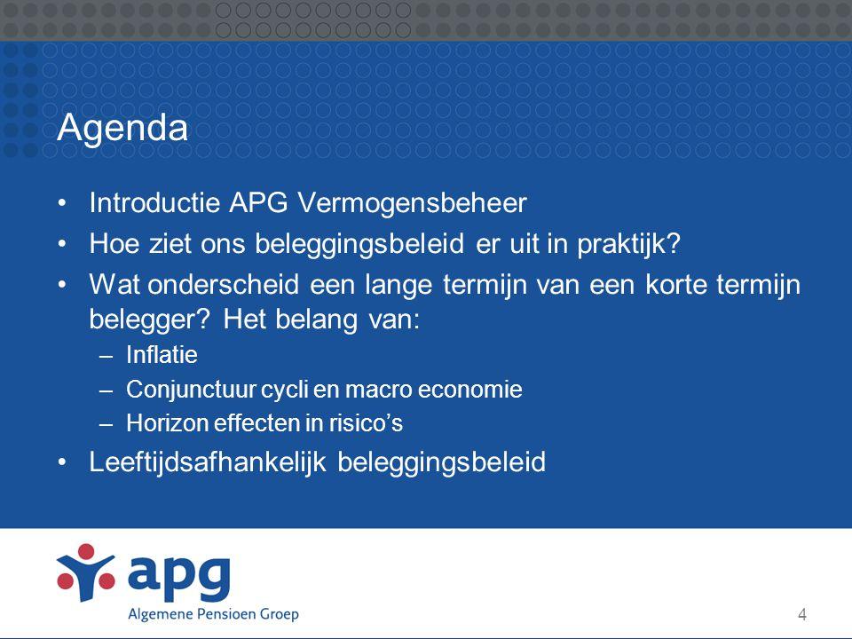 4 Agenda Introductie APG Vermogensbeheer Hoe ziet ons beleggingsbeleid er uit in praktijk? Wat onderscheid een lange termijn van een korte termijn bel